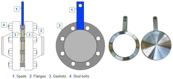 Ring Type Joint Flange Weight