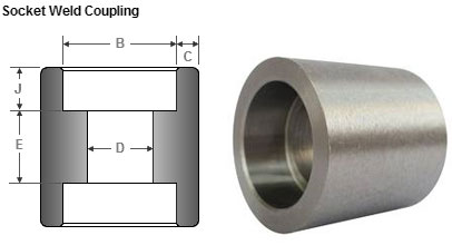 Socket Weld Full Coupling Manufacturers Suppliers