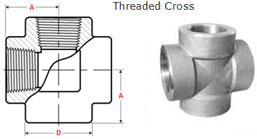 Threaded Cross Dimensions