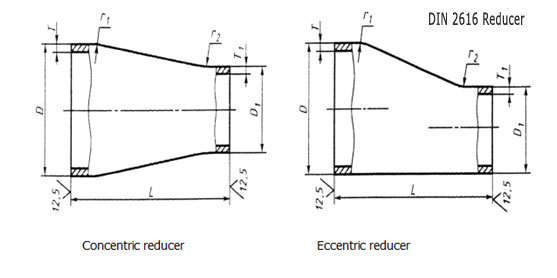 DIN 2616 Reducer Dimensions