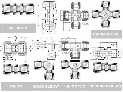 Inconel Tube Fittings Dimensions