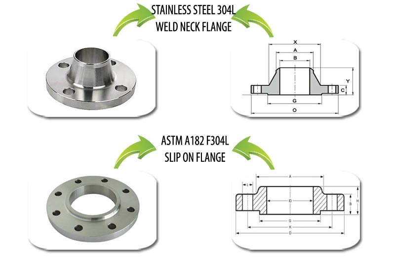 ASTM A182 F304L Flanges Suppliers in India