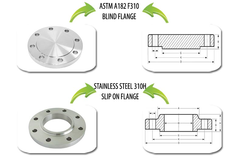 ASTM A182 F310 Flanges Suppliers in India