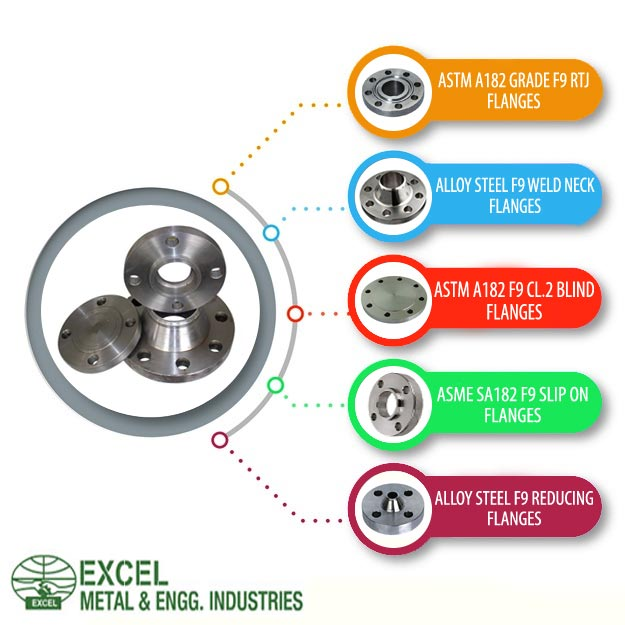 ASTM A182 F9 Flanges Manufacturers in India