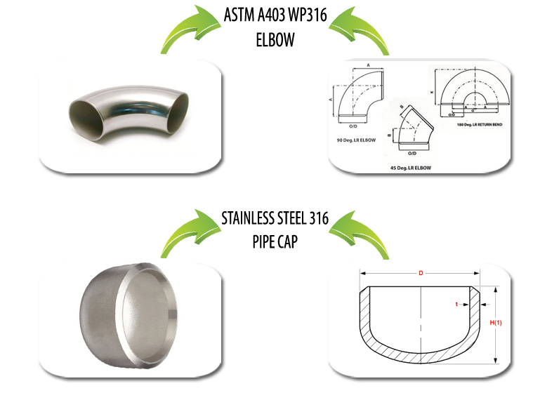 ASTM A403 WP316 Buttweld Fittings Suppliers in India