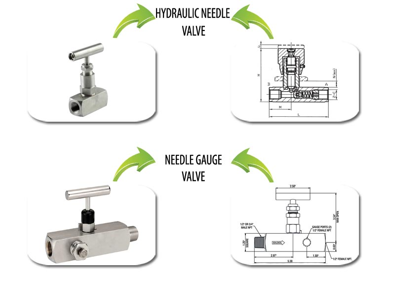 Needle Valve Manufacturers High Pressure Needle Valve Ss Needle Valve