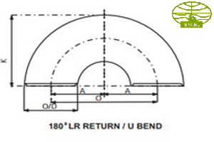 FITTING BEND DIMENSIONS